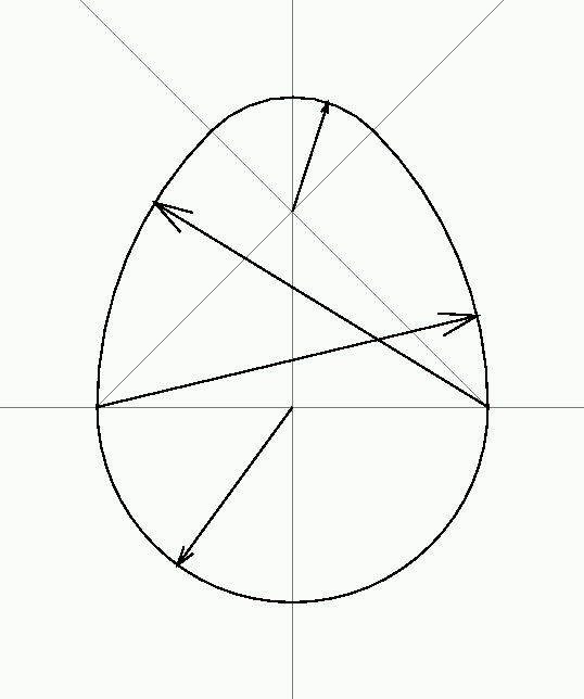 How To Make An Egg Shape Pattern